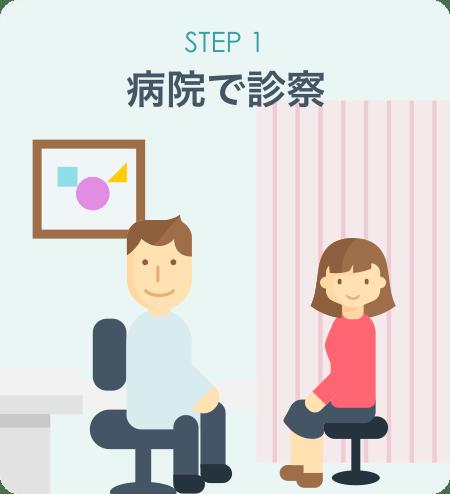 STEP1:病院で診察