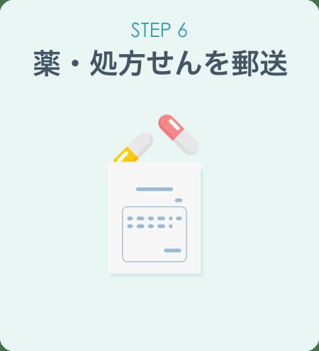STEP6:薬・処方せんを郵送
