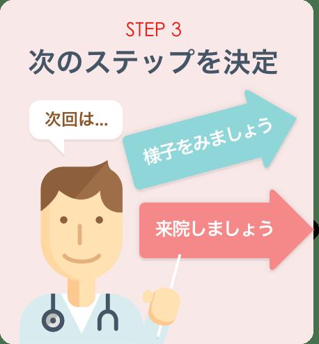 STEP3:次のステップを決定