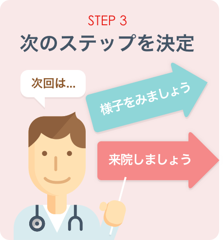 STEP3:次のステップを決定