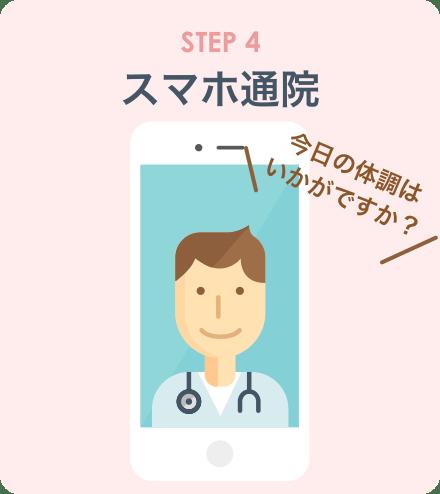 STEP4:スマホ通院